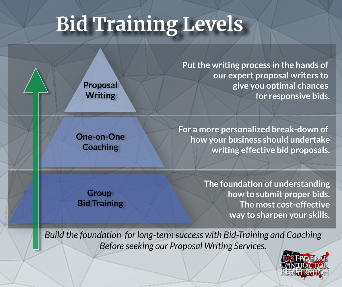 Image of the levels of government bid training